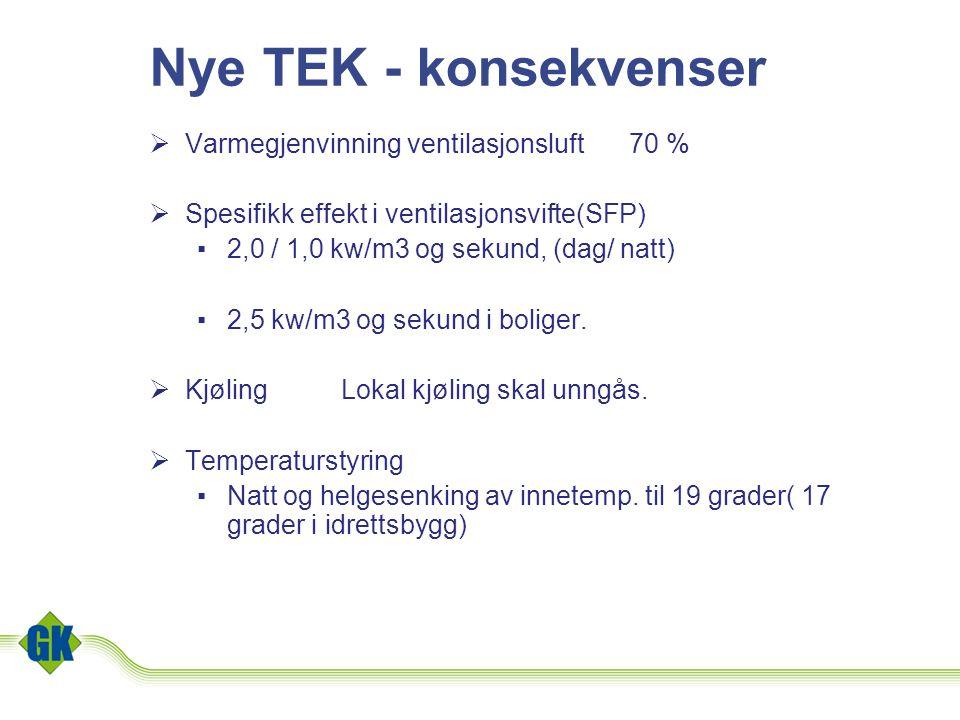 Nye TEK - konsekvenser Varmegjenvinning ventilasjonsluft 70 %