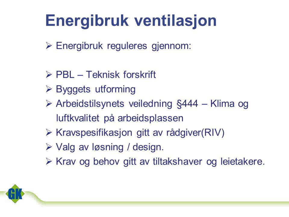 Energibruk ventilasjon