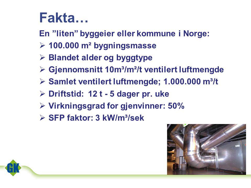 Fakta… En liten byggeier eller kommune i Norge: