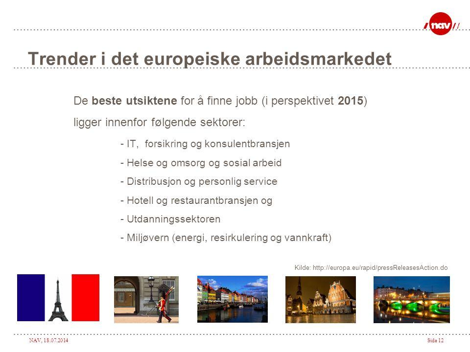 Trender i det europeiske arbeidsmarkedet