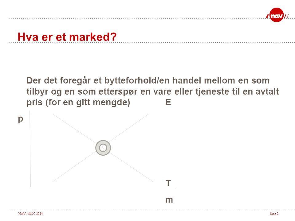Hva er et marked