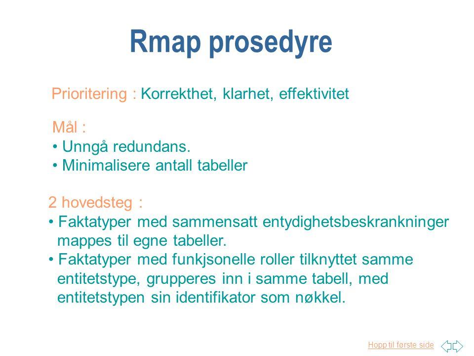 Rmap prosedyre Prioritering : Korrekthet, klarhet, effektivitet Mål :