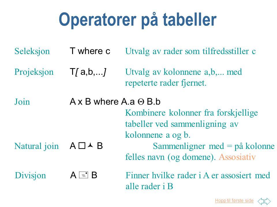 Operatorer på tabeller