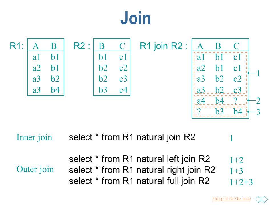 Join R1: A a1 a2 a3 B b1 b2 b4 R2 : B b1 b2 b3 C c1 c2 c3 c4