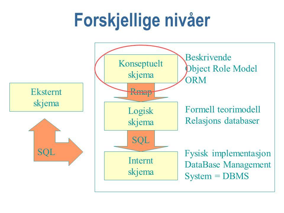 Forskjellige nivåer Beskrivende Object Role Model ORM Konseptuelt