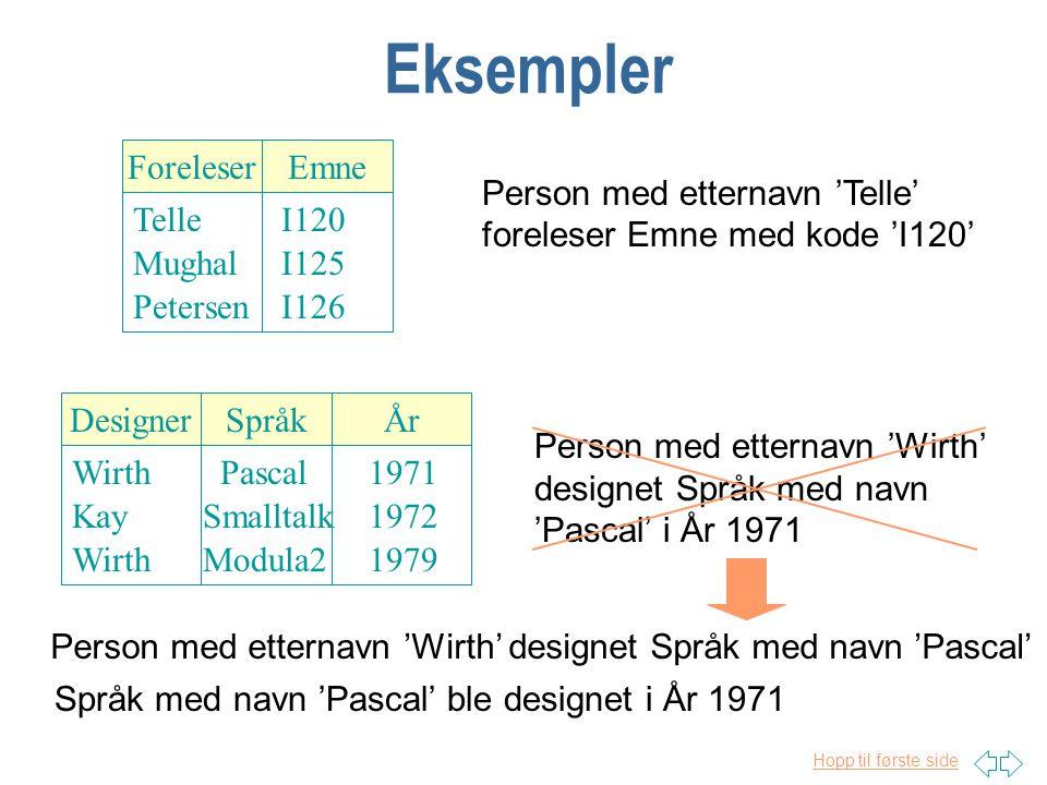 Eksempler Foreleser Telle Mughal Petersen Emne I120 I125 I126