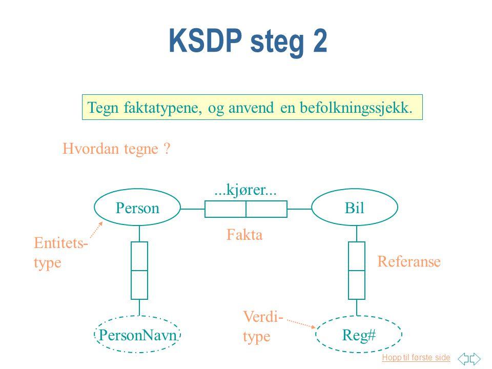 KSDP steg 2 Tegn faktatypene, og anvend en befolkningssjekk.