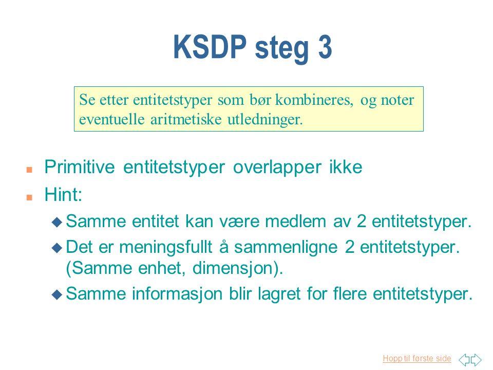 KSDP steg 3 Primitive entitetstyper overlapper ikke Hint: