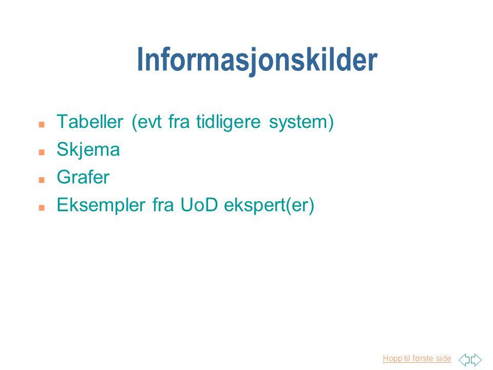 Informasjonskilder Tabeller (evt fra tidligere system) Skjema Grafer