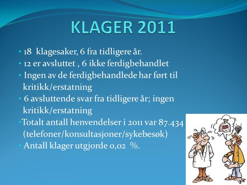 KLAGER 2011 18 klagesaker, 6 fra tidligere år.