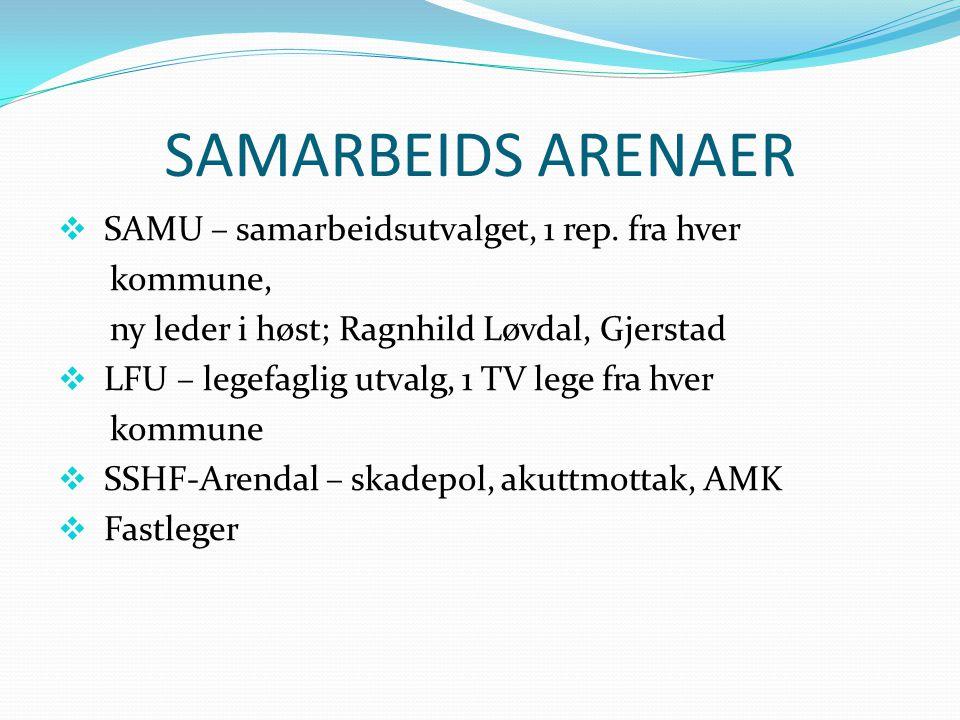 SAMARBEIDS ARENAER SAMU – samarbeidsutvalget, 1 rep. fra hver kommune,