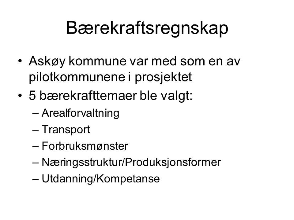 Bærekraftsregnskap Askøy kommune var med som en av pilotkommunene i prosjektet. 5 bærekrafttemaer ble valgt: