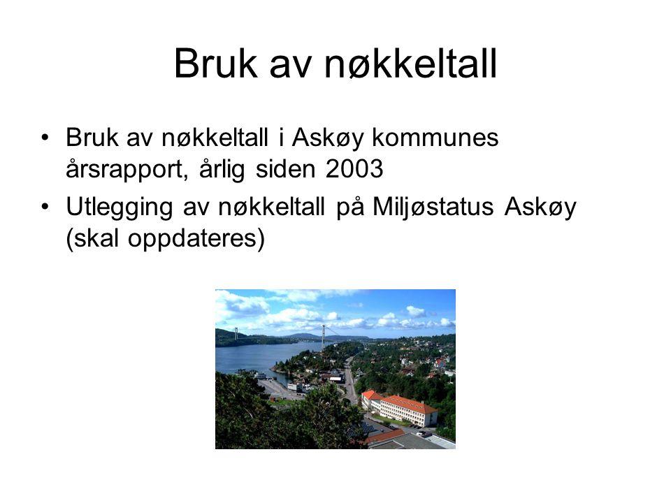 Bruk av nøkkeltall Bruk av nøkkeltall i Askøy kommunes årsrapport, årlig siden 2003.