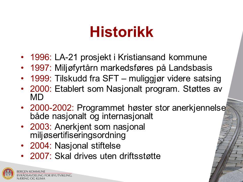 Historikk 1996: LA-21 prosjekt i Kristiansand kommune