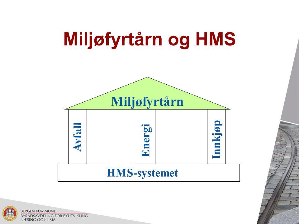 Miljøfyrtårn og HMS Miljøfyrtårn Avfall Innkjøp Energi HMS-systemet