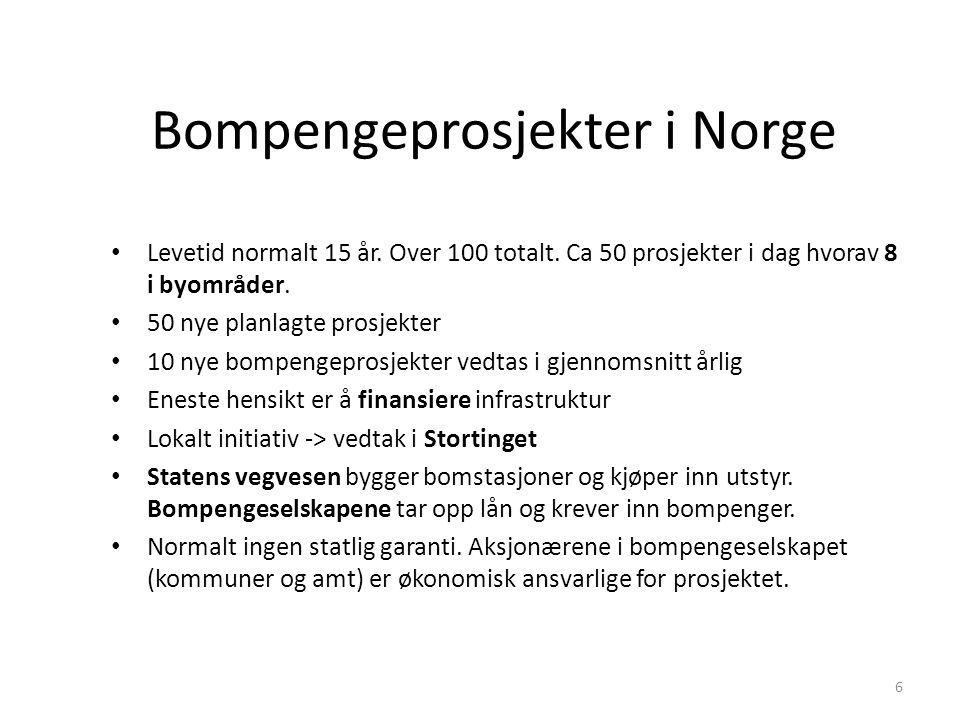 Bompengeprosjekter i Norge
