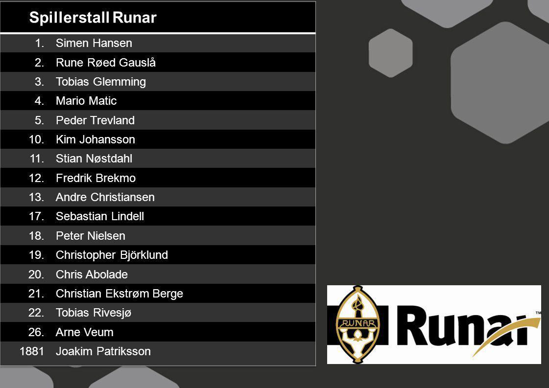Spillerstall Runar 1. Simen Hansen 2. Rune Røed Gauslå 3.