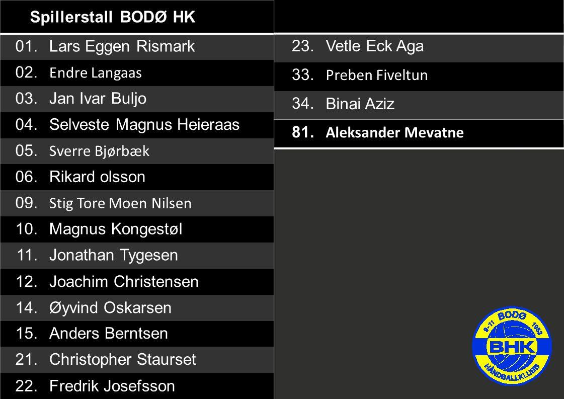 Spillerstall BODØ HK 01. Lars Eggen Rismark. 02. Endre Langaas. 03. Jan Ivar Buljo. 04. Selveste Magnus Heieraas.