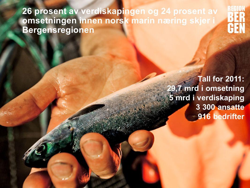26 prosent av verdiskapingen og 24 prosent av omsetningen innen norsk marin næring skjer i Bergensregionen