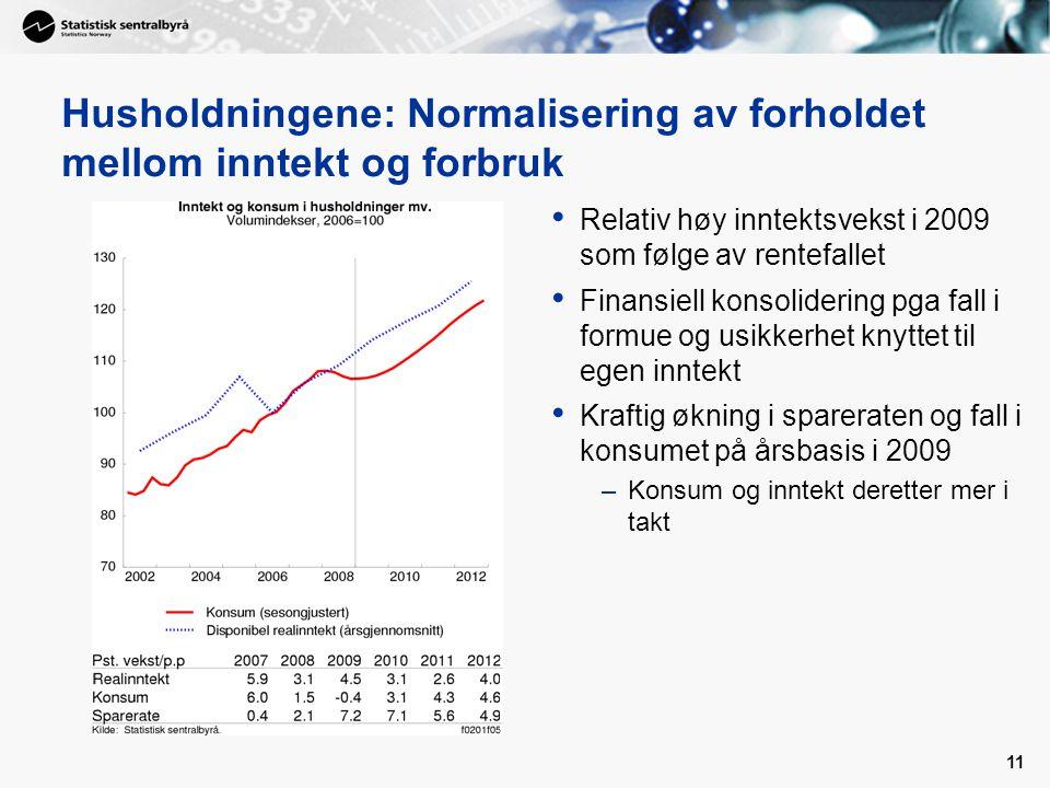 Husholdningene: Normalisering av forholdet mellom inntekt og forbruk
