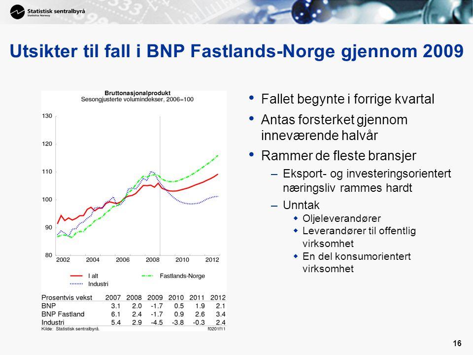Utsikter til fall i BNP Fastlands-Norge gjennom 2009