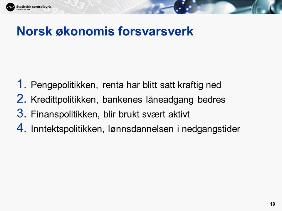 Norsk økonomis forsvarsverk