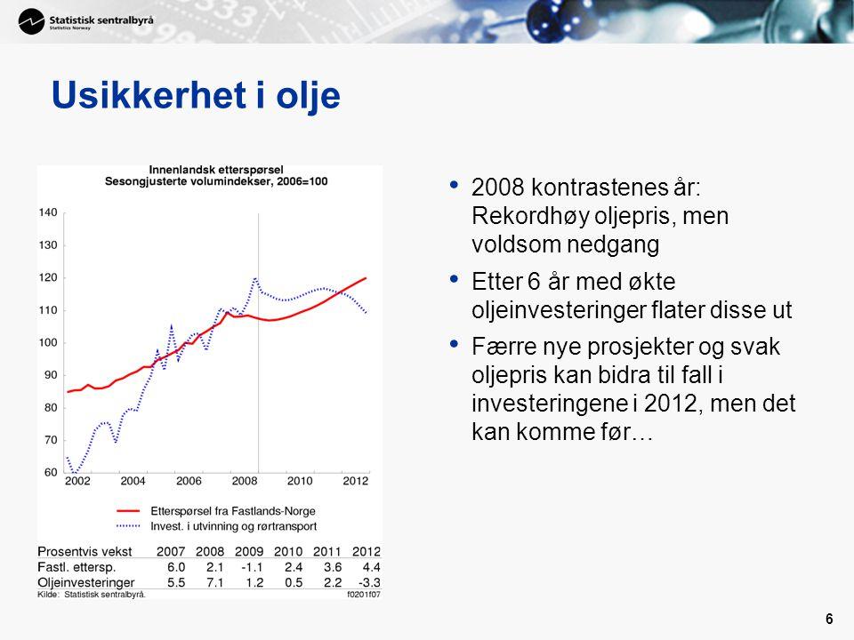Usikkerhet i olje 2008 kontrastenes år: Rekordhøy oljepris, men voldsom nedgang. Etter 6 år med økte oljeinvesteringer flater disse ut.