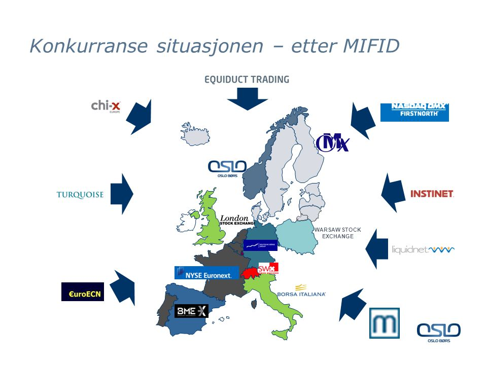 Konkurranse situasjonen – etter MIFID