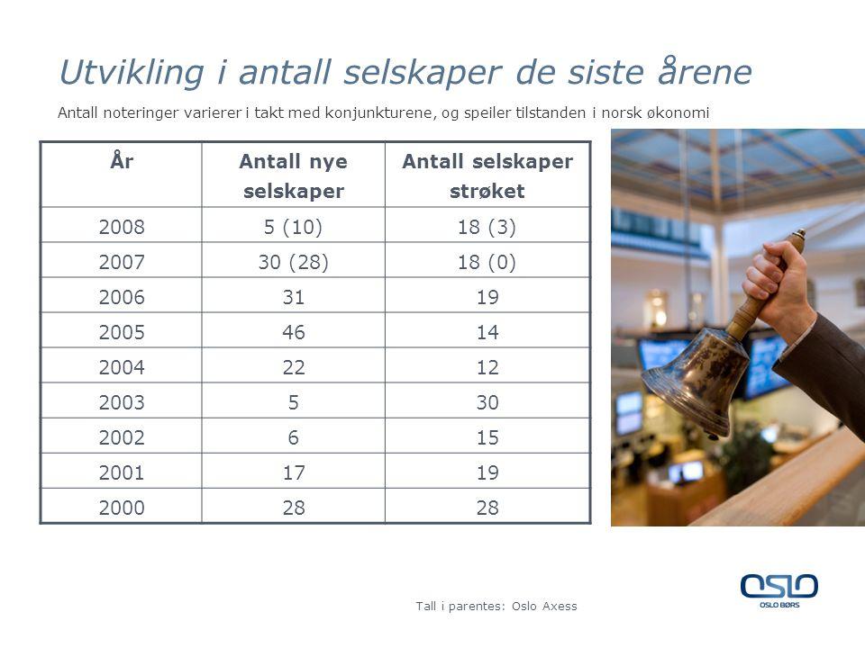 Utvikling i antall selskaper de siste årene