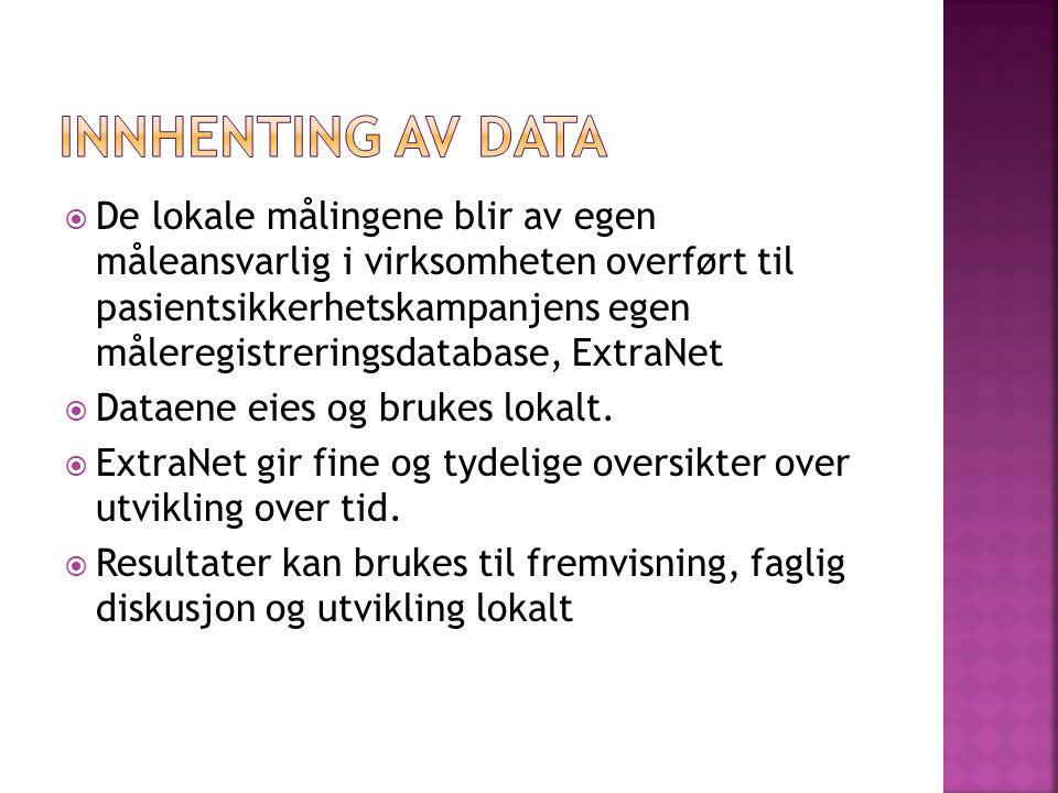 Innhenting av data