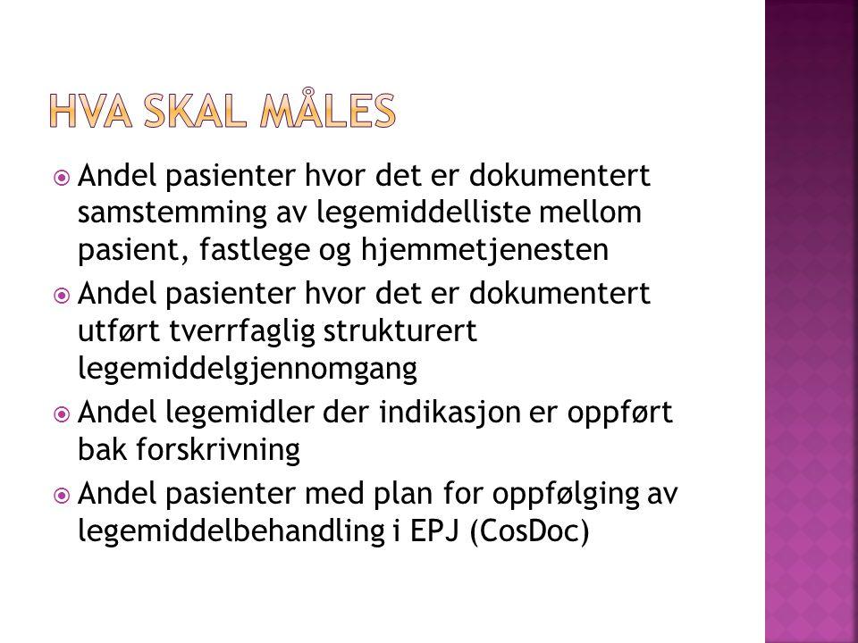 Hva skal måles Andel pasienter hvor det er dokumentert samstemming av legemiddelliste mellom pasient, fastlege og hjemmetjenesten.