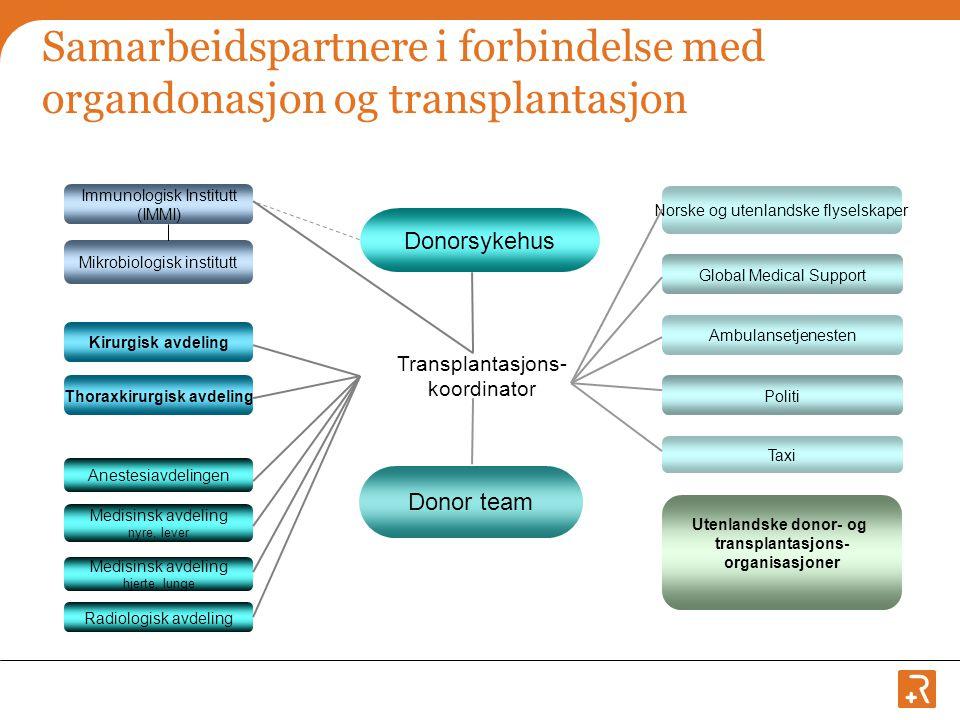 Samarbeidspartnere i forbindelse med organdonasjon og transplantasjon