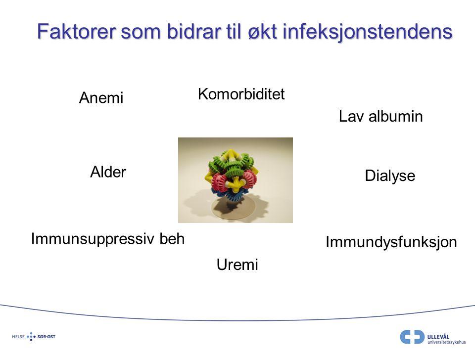 Faktorer som bidrar til økt infeksjonstendens