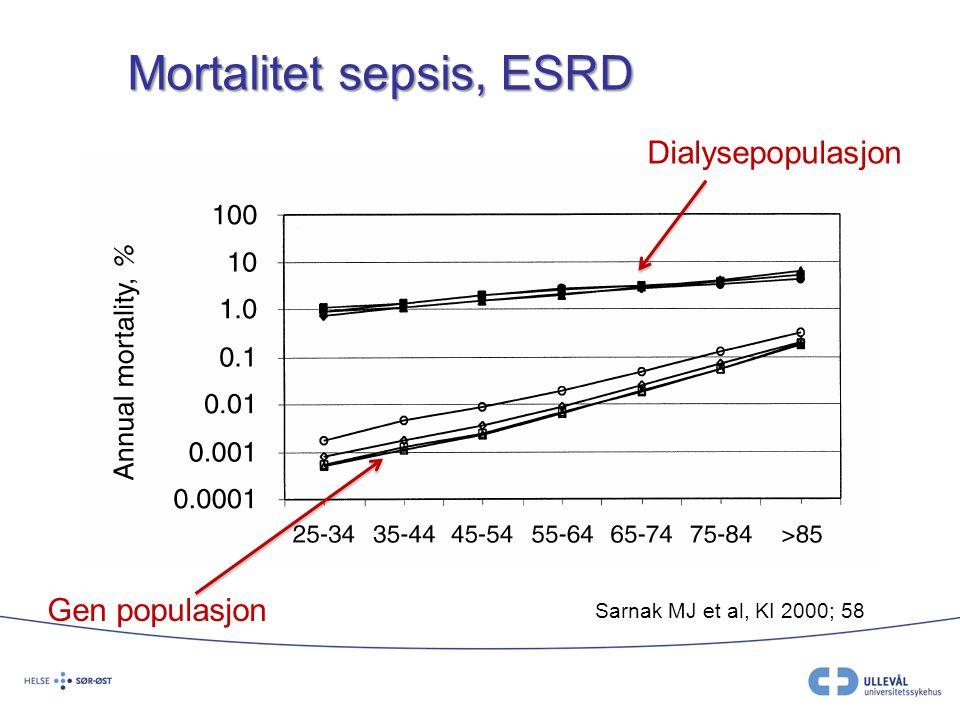 Mortalitet sepsis, ESRD