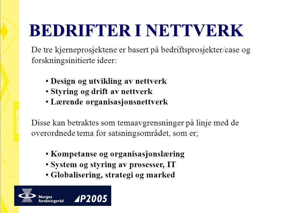 BEDRIFTER I NETTVERK De tre kjerneprosjektene er basert på bedriftsprosjekter/case og forskningsinitierte ideer: