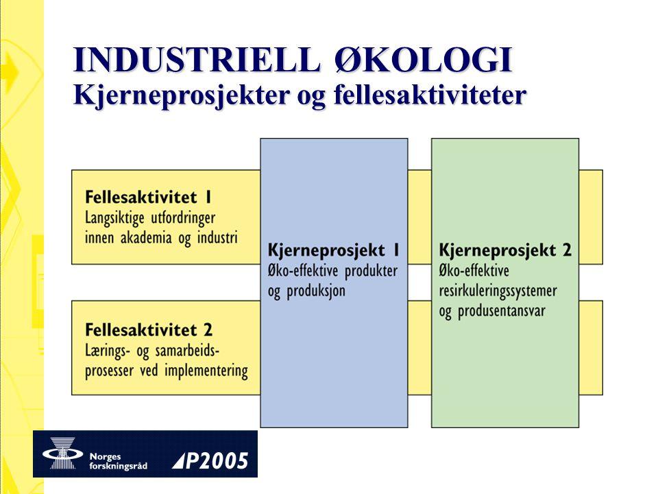 INDUSTRIELL ØKOLOGI Kjerneprosjekter og fellesaktiviteter