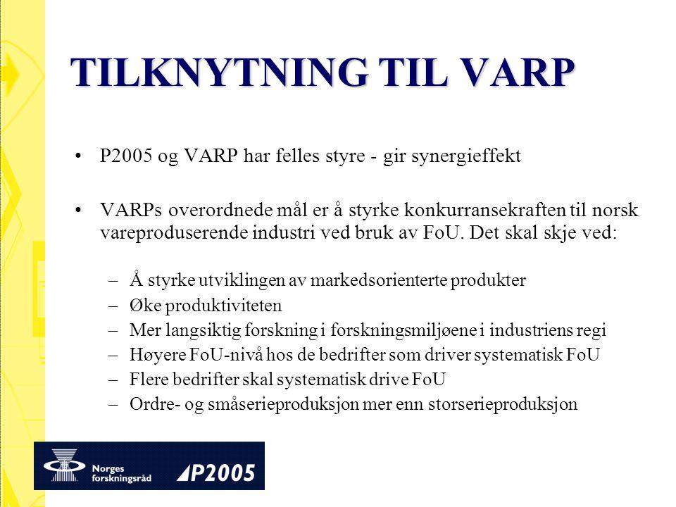TILKNYTNING TIL VARP P2005 og VARP har felles styre - gir synergieffekt.