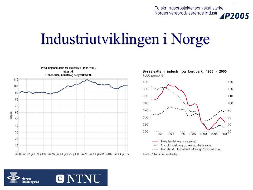 Industriutviklingen i Norge