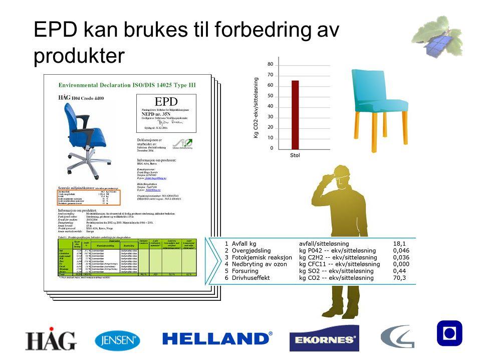 EPD kan brukes til forbedring av produkter