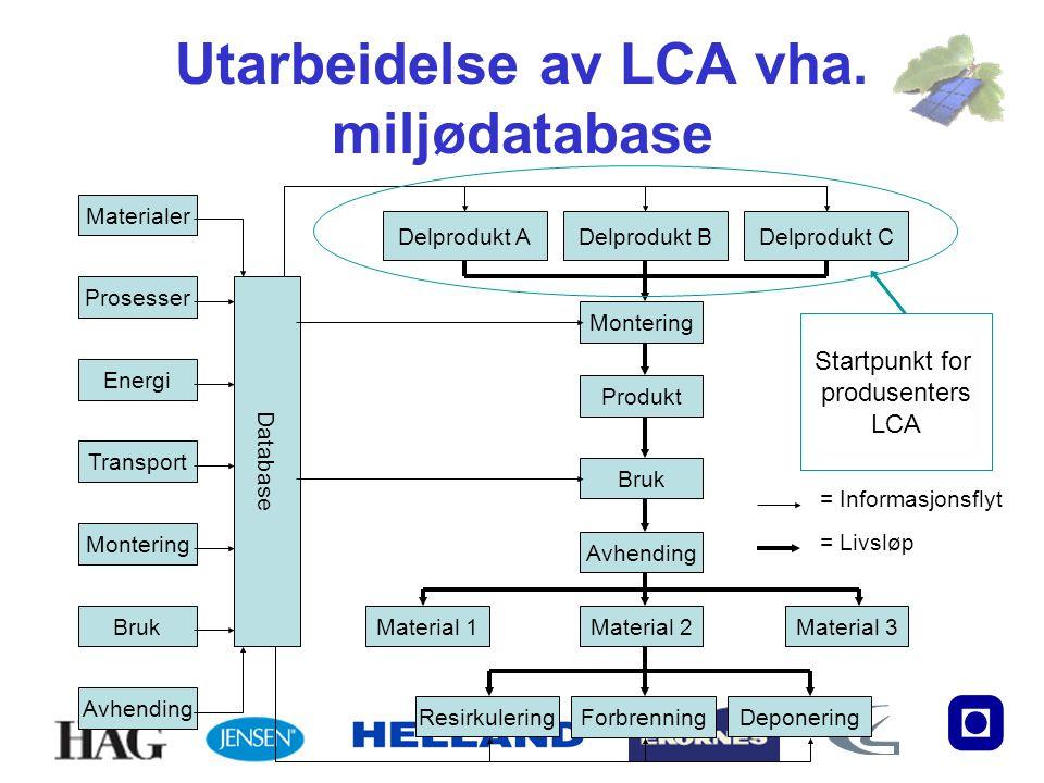 Utarbeidelse av LCA vha. miljødatabase