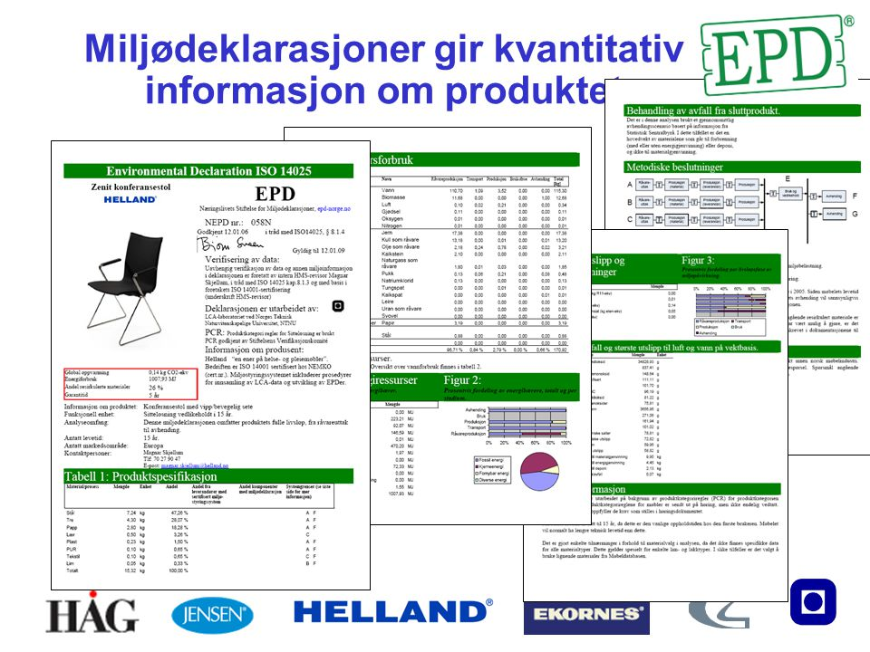 Miljødeklarasjoner gir kvantitativ informasjon om produktet