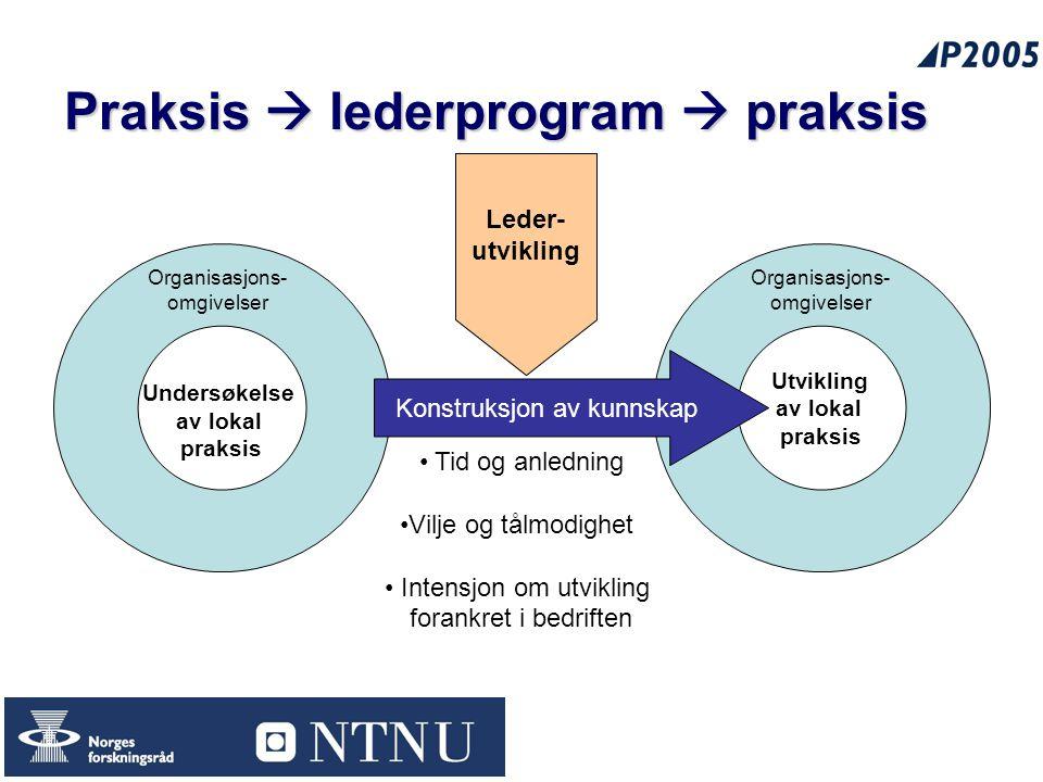 Praksis  lederprogram  praksis