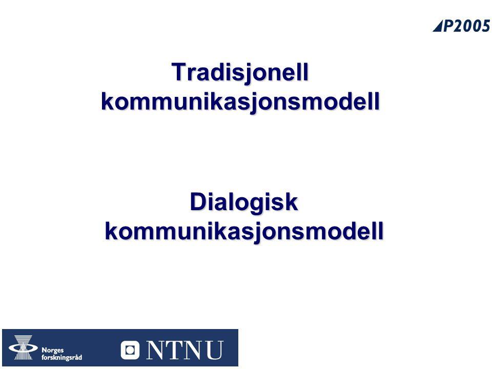 Tradisjonell kommunikasjonsmodell