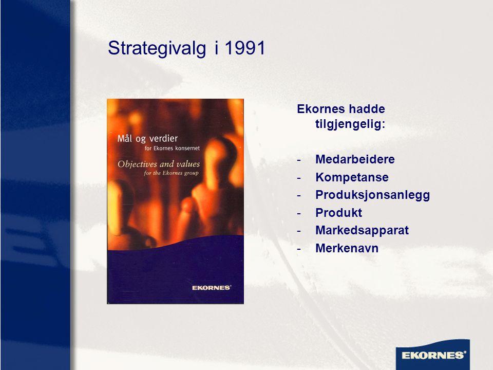 Strategivalg i 1991 Ekornes hadde tilgjengelig: Medarbeidere