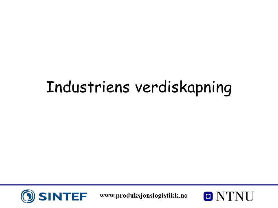 Industriens verdiskapning