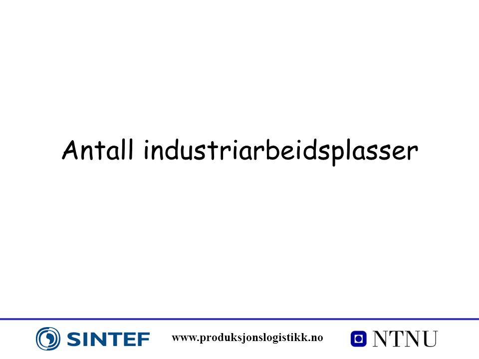 Antall industriarbeidsplasser