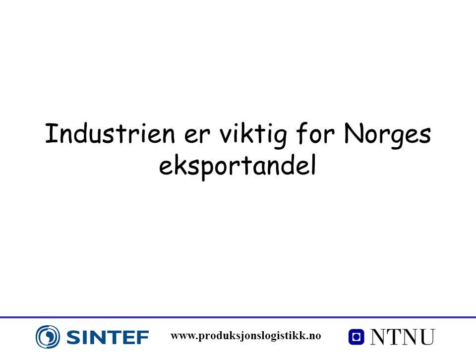 Industrien er viktig for Norges eksportandel