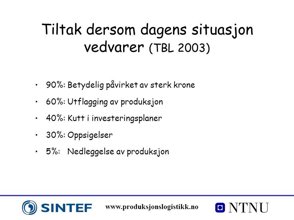 Tiltak dersom dagens situasjon vedvarer (TBL 2003)