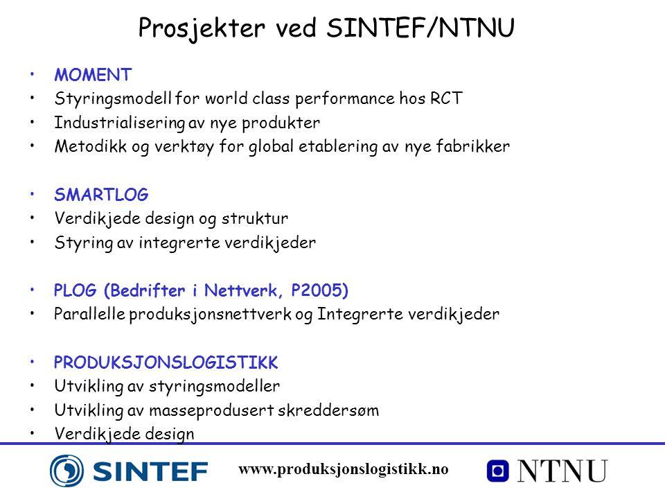 Prosjekter ved SINTEF/NTNU