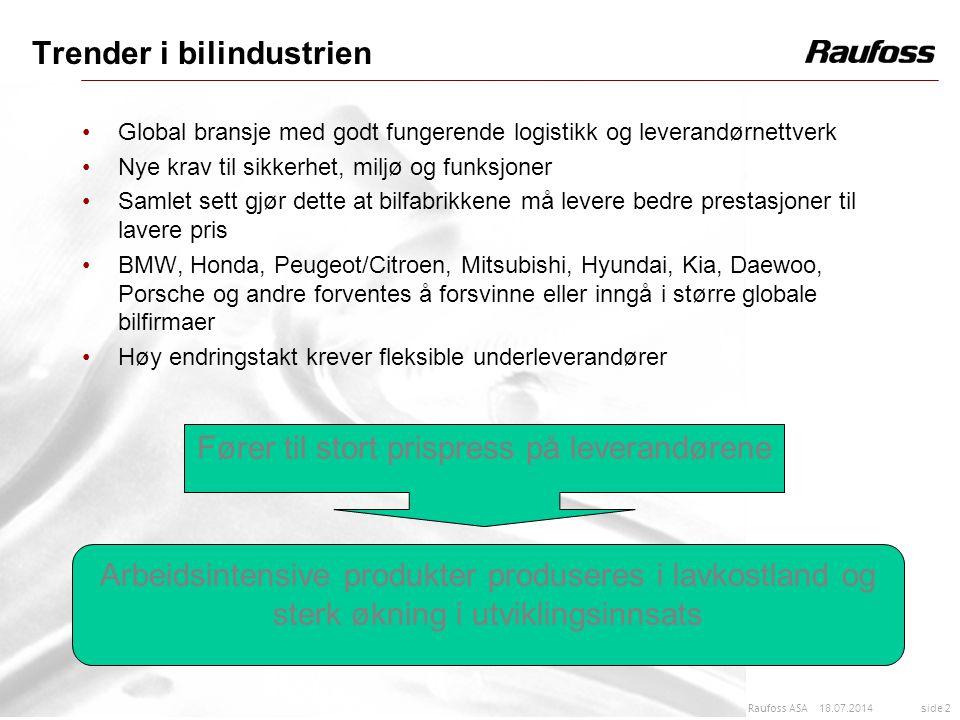 Trender i bilindustrien